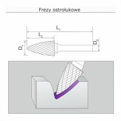 Frez ostrołukowy G122506